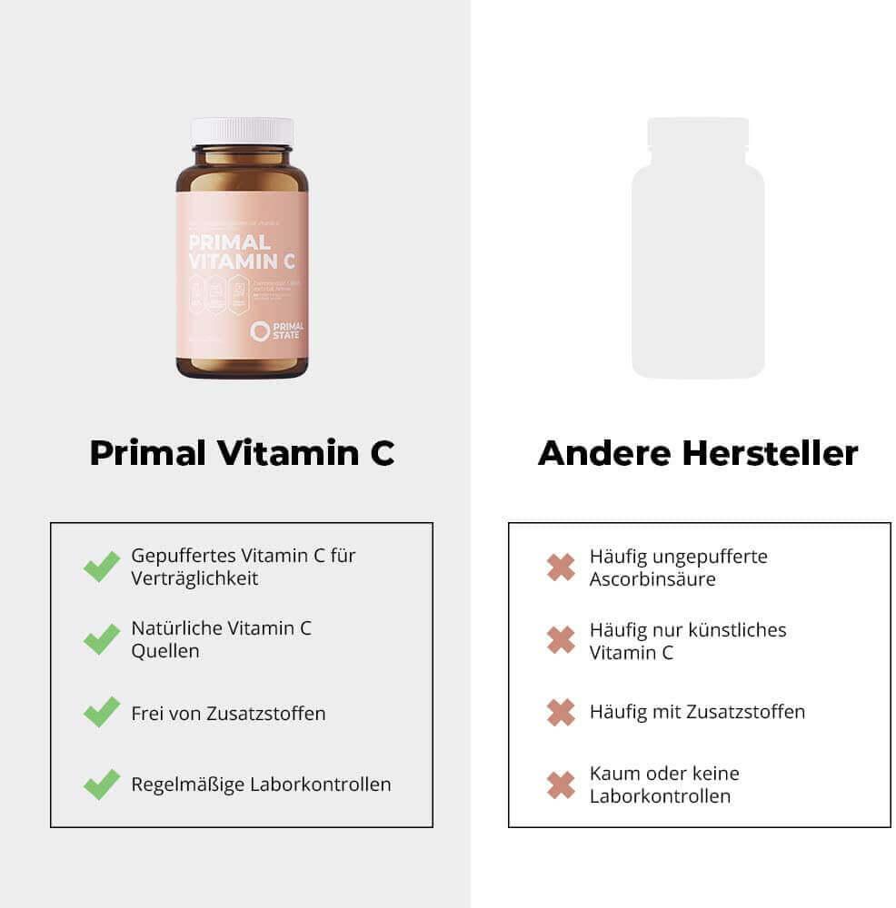 Vitamin C Hochdosiert - 900mg natürliches Vitamin C aus Acerola Extrakt - Synergetisch mit Quercetin - Laborgeprüft, frei von Zusatzstoffen, Magnesiumstearat oder Gelatine - 90 Acerola Kapseln