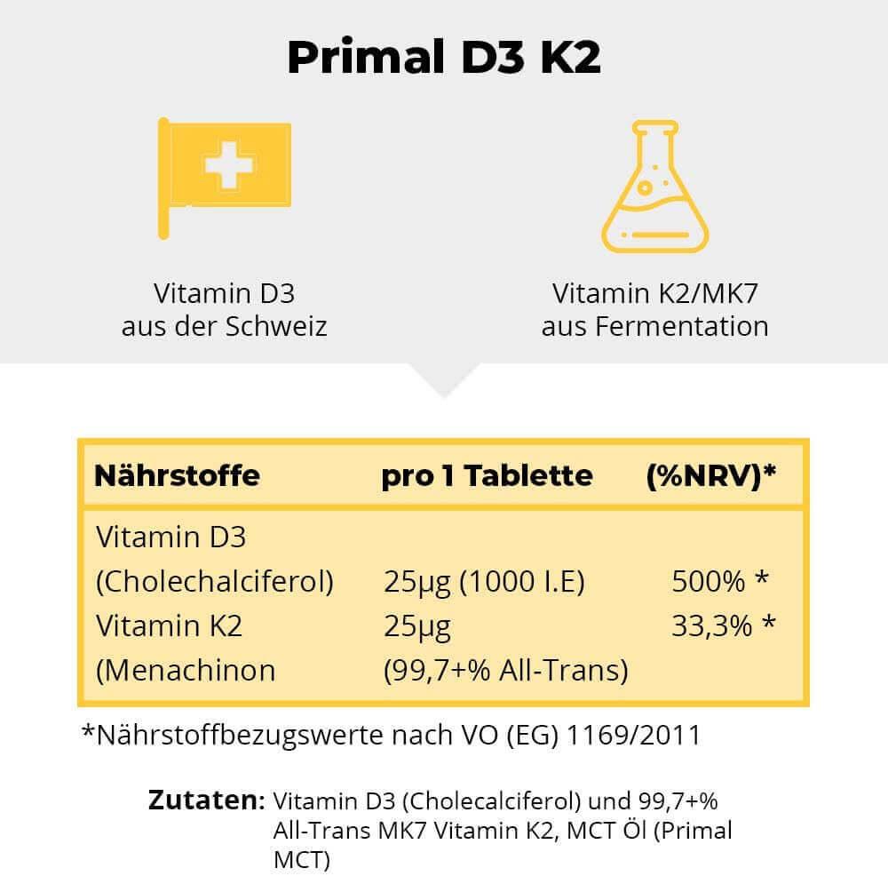 Vitamin D3 K2 Tropfen - Vitamin D3 hochdosiert gelöst in MCT Öl (Kokosöl) - Vitamin D und Vitamin K2 ohne Zusatzstoffe - 1150 Tropfen Vitamin D3 - 1000 I.E je Tropfen D3
